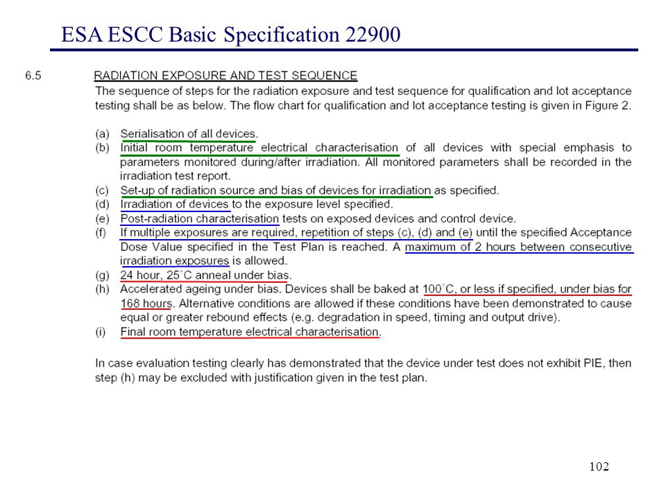 ESA ESCC Basic Specification 22900