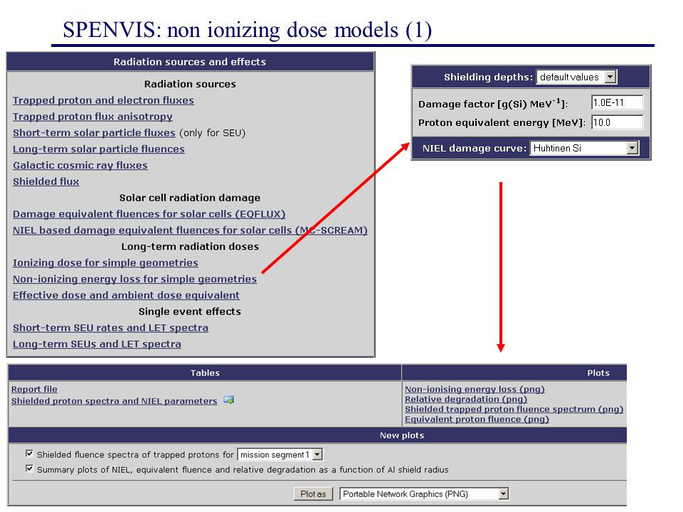 SPENVIS: non ionizing dose models (1)