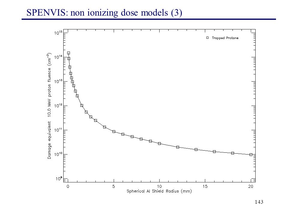 SPENVIS: non ionizing dose models (3)