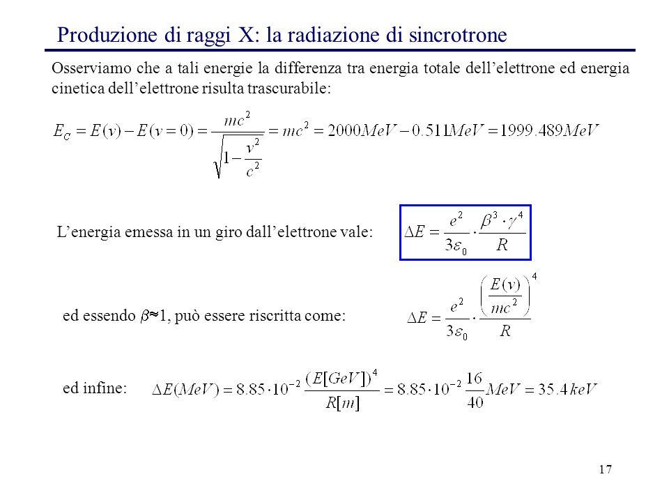 Produzione di raggi X: la radiazione di sincrotrone