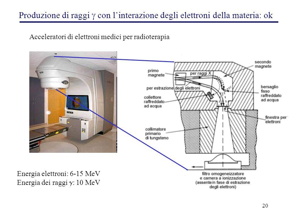 Produzione di raggi  con l'interazione degli elettroni della materia: ok