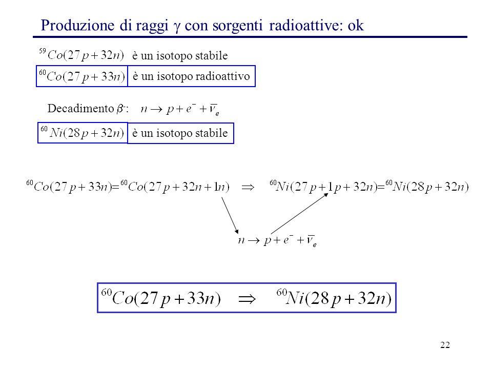 Produzione di raggi  con sorgenti radioattive: ok