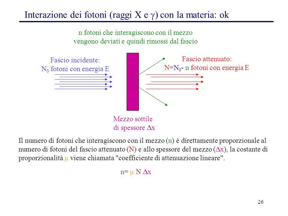 N=N0- n fotoni con energia E