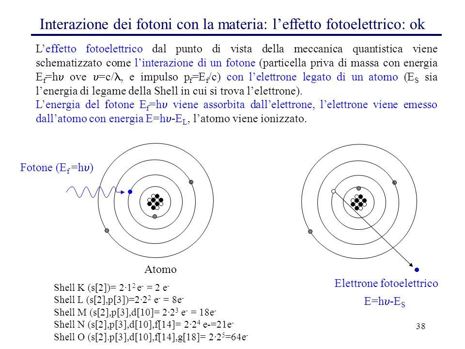 Interazione dei fotoni con la materia: l'effetto fotoelettrico: ok
