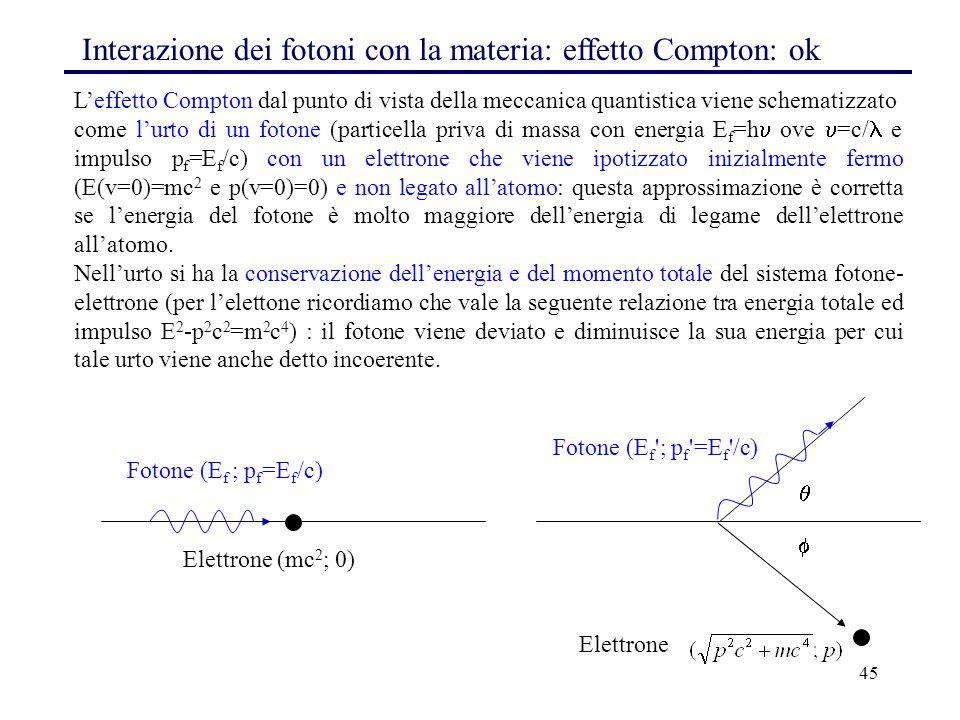 Interazione dei fotoni con la materia: effetto Compton: ok