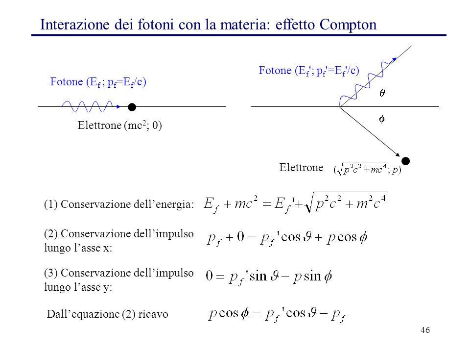 Interazione dei fotoni con la materia: effetto Compton