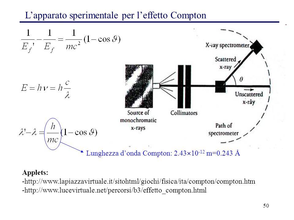 L'apparato sperimentale per l'effetto Compton