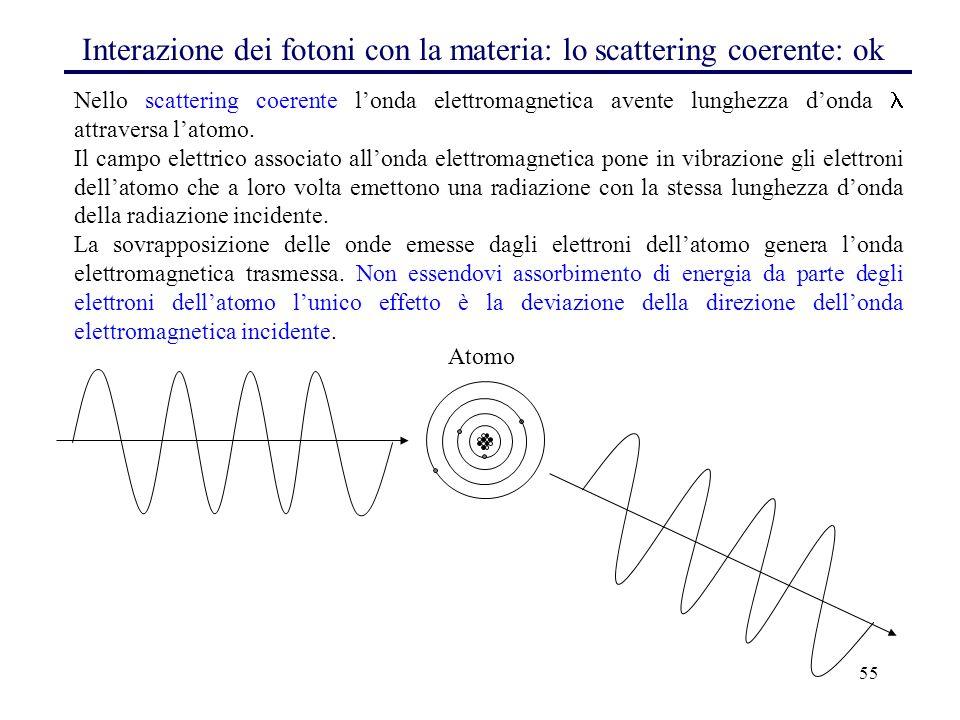 Interazione dei fotoni con la materia: lo scattering coerente: ok