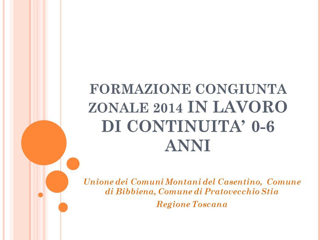 FORMAZIONE CONGIUNTA ZONALE 2014 IN LAVORO DI CONTINUITA' 0-6 ANNI