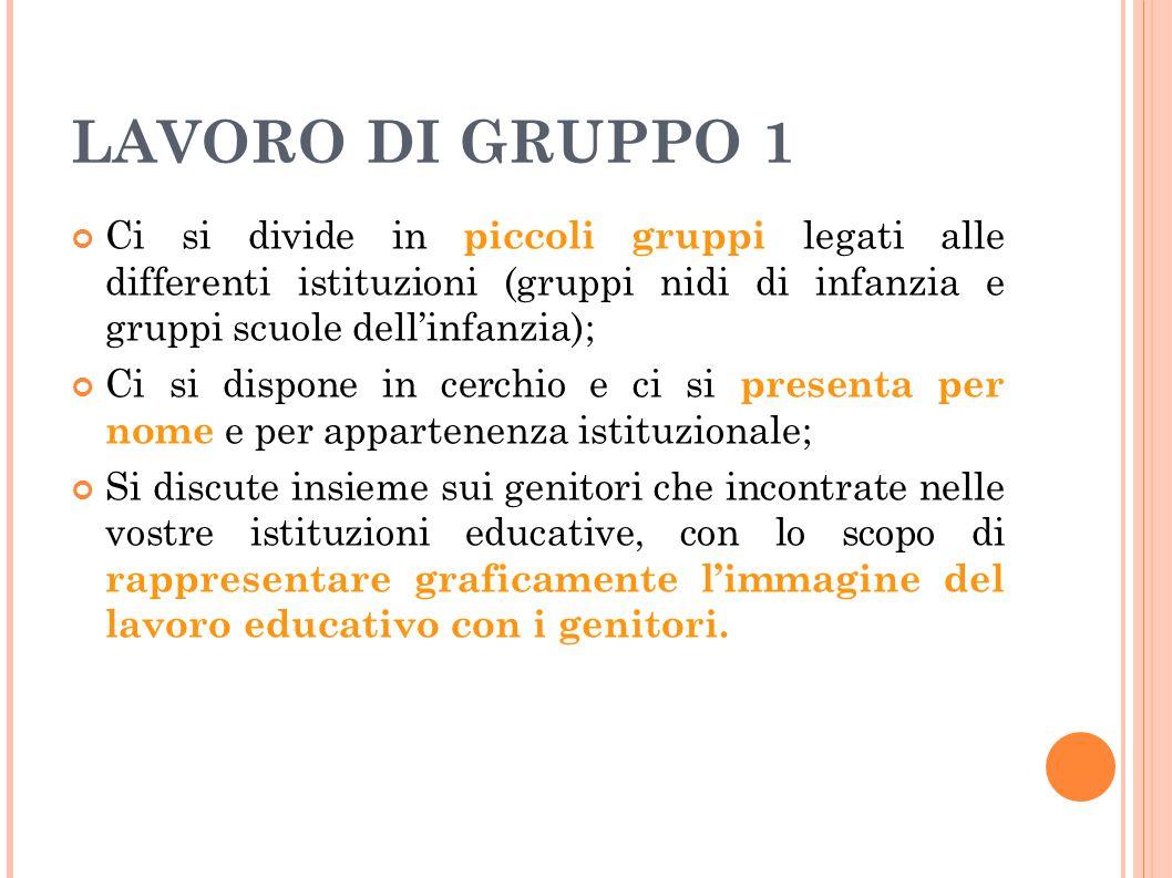 LAVORO DI GRUPPO 1 Ci si divide in piccoli gruppi legati alle differenti istituzioni (gruppi nidi di infanzia e gruppi scuole dell'infanzia);