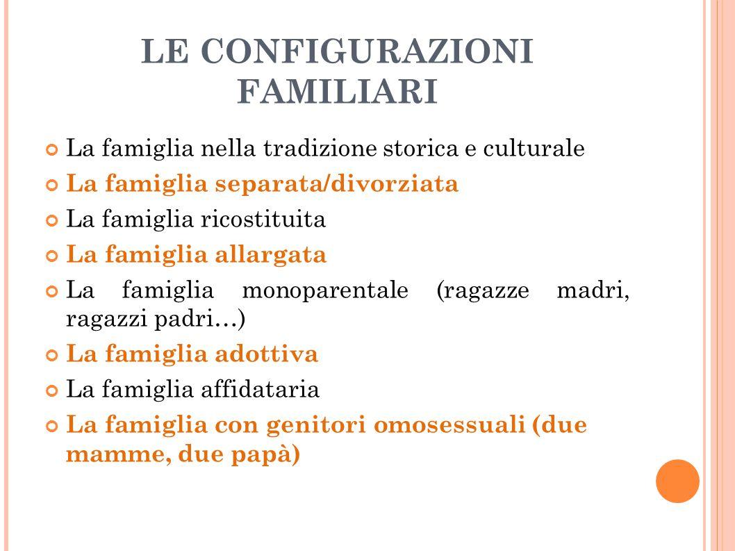 LE CONFIGURAZIONI FAMILIARI