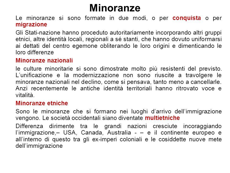 Minoranze Le minoranze si sono formate in due modi, o per conquista o per migrazione.