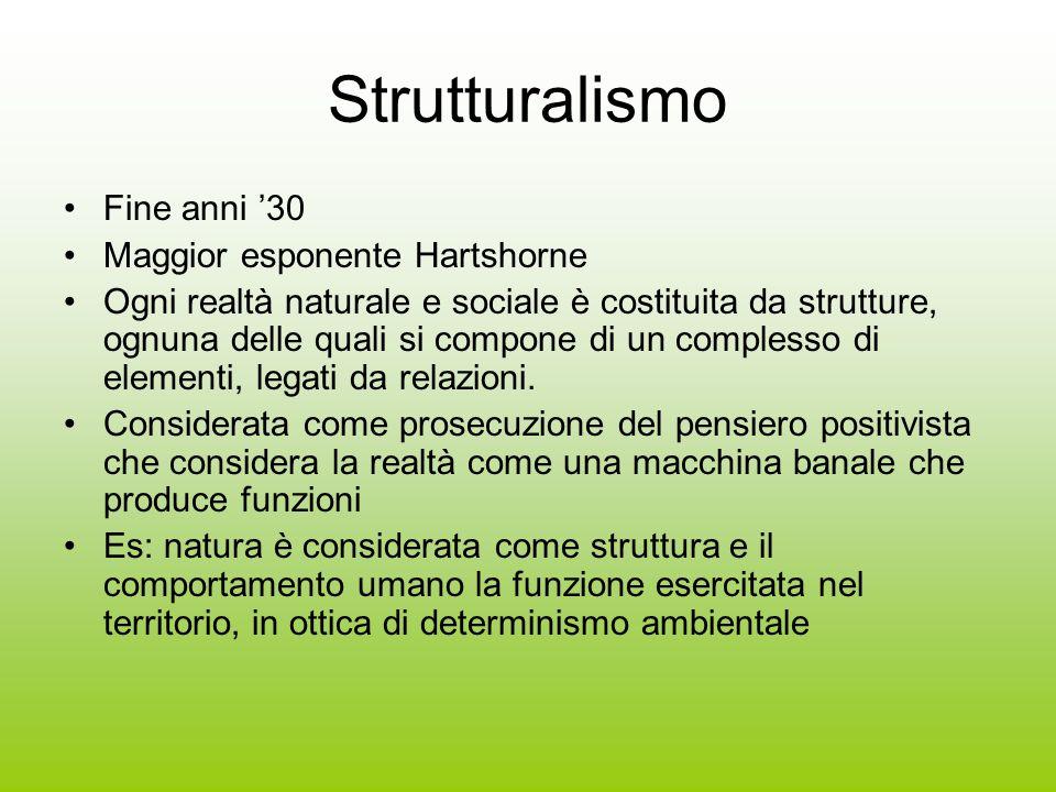 Strutturalismo Fine anni '30 Maggior esponente Hartshorne