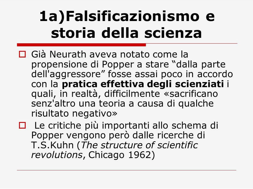1a)Falsificazionismo e storia della scienza