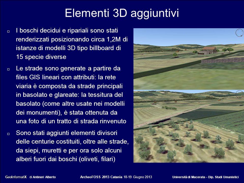 Elementi 3D aggiuntivi