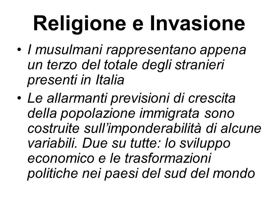 Religione e Invasione I musulmani rappresentano appena un terzo del totale degli stranieri presenti in Italia.