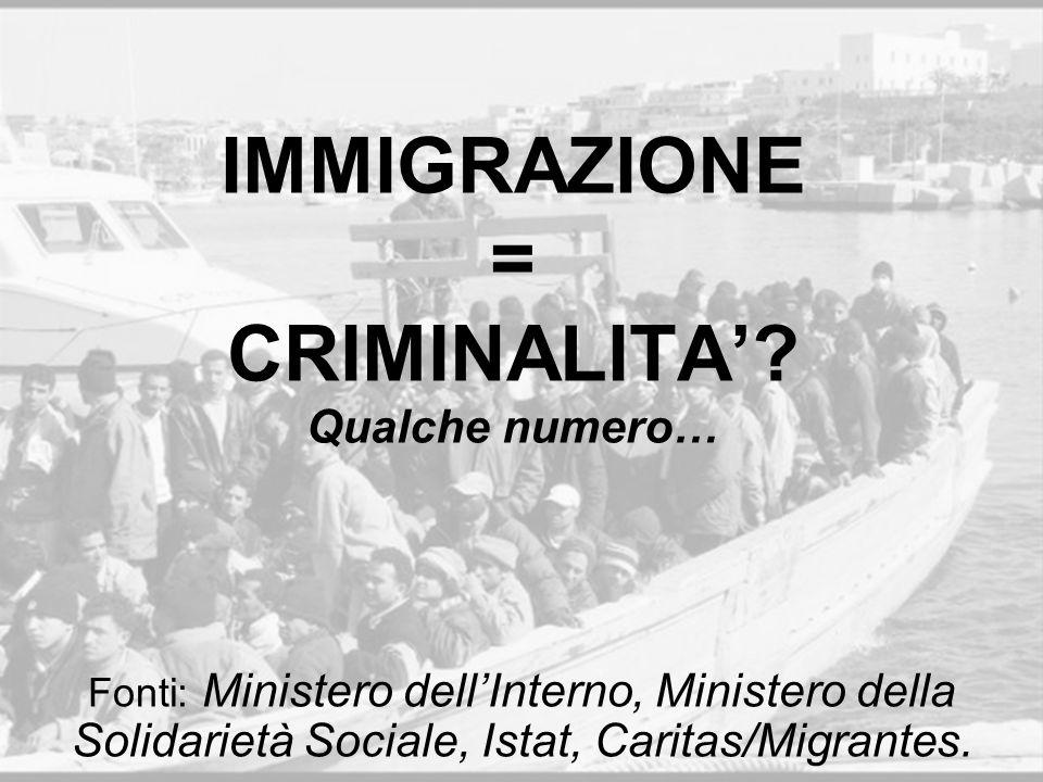 IMMIGRAZIONE = CRIMINALITA' Qualche numero…