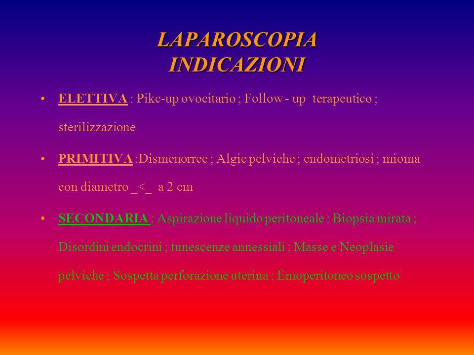 LAPAROSCOPIA INDICAZIONI