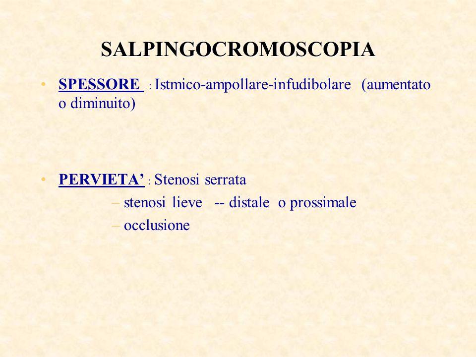 SALPINGOCROMOSCOPIA SPESSORE : Istmico-ampollare-infudibolare (aumentato o diminuito) PERVIETA' : Stenosi serrata.