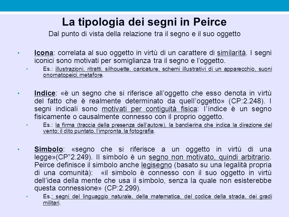 La tipologia dei segni in Peirce