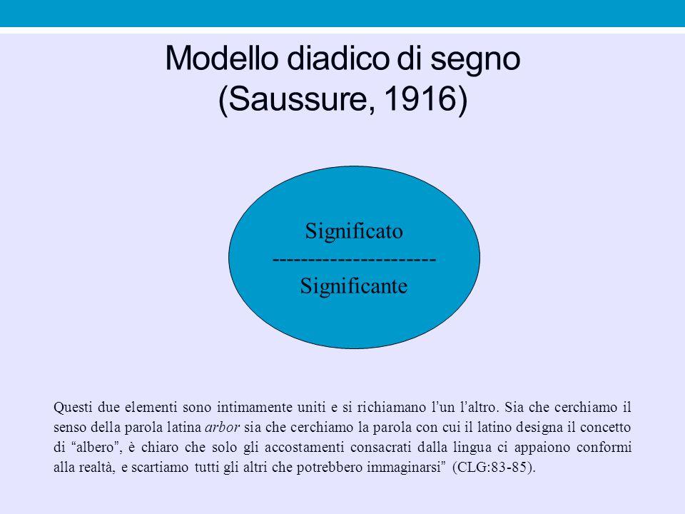 Modello diadico di segno (Saussure, 1916)