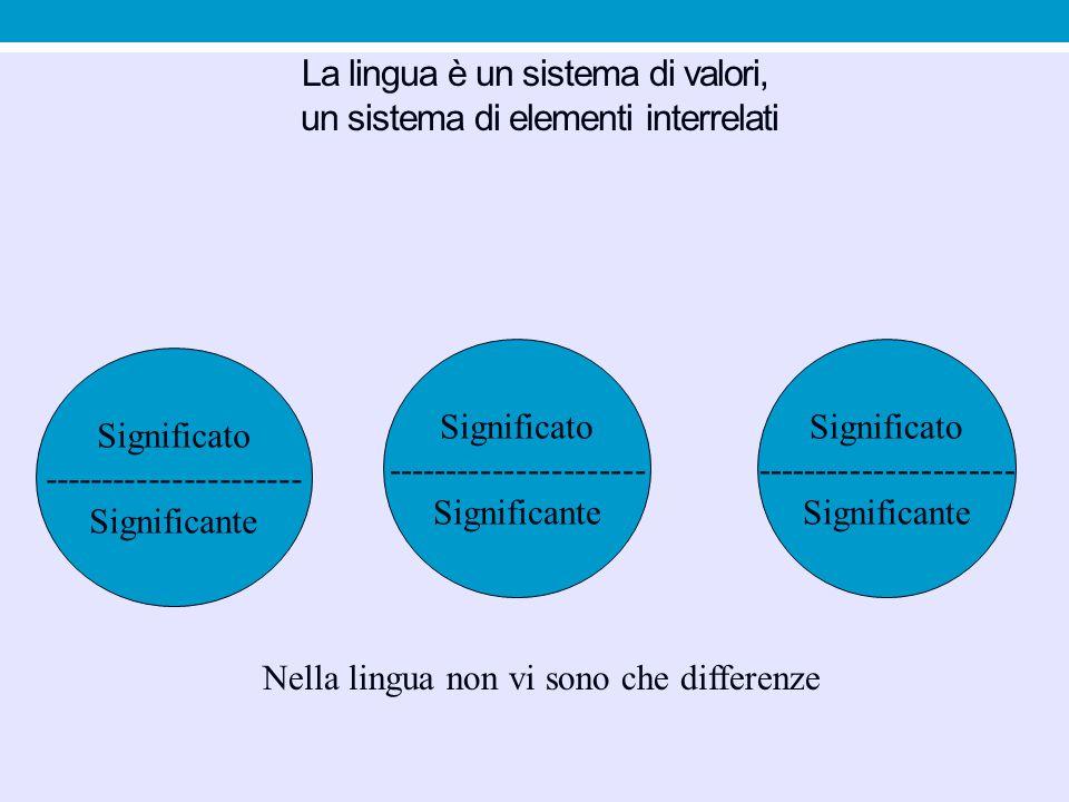 La lingua è un sistema di valori, un sistema di elementi interrelati