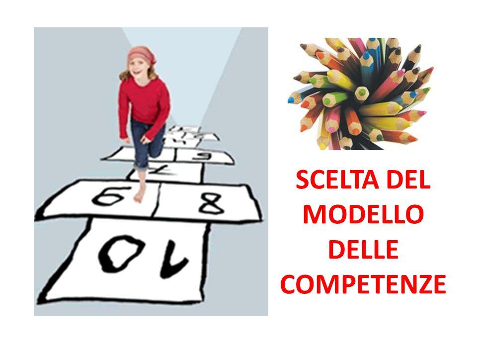 SCELTA DEL MODELLO DELLE COMPETENZE