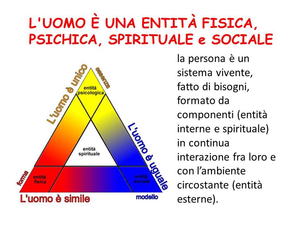 L UOMO È UNA ENTITÀ FISICA, PSICHICA, SPIRITUALE e SOCIALE