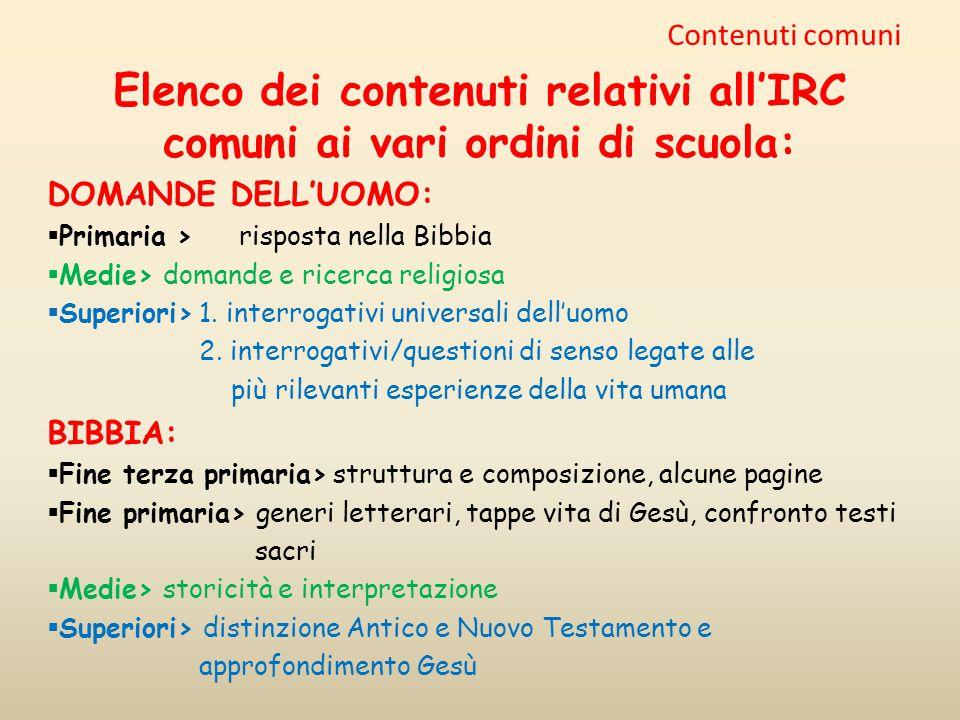 Elenco dei contenuti relativi all'IRC comuni ai vari ordini di scuola: