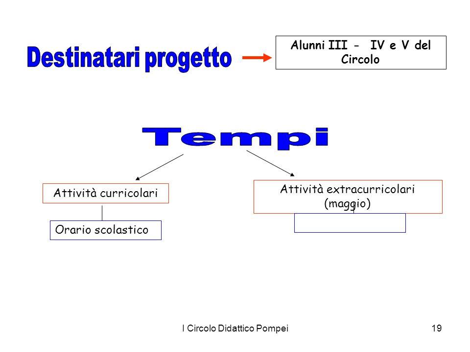 Alunni III - IV e V del Circolo