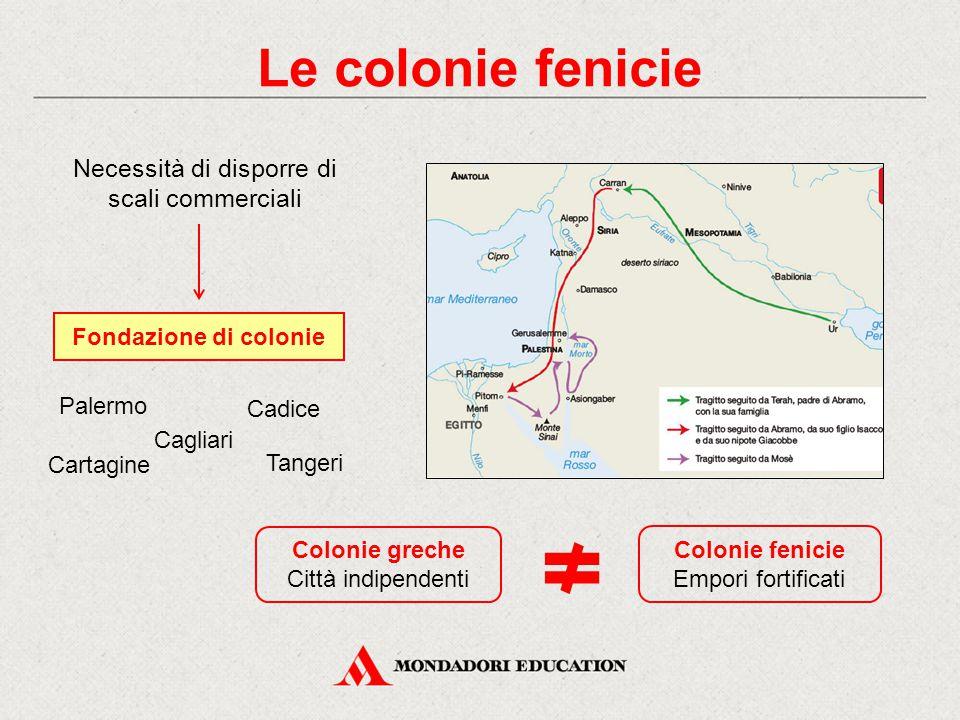 Le colonie fenicie Necessità di disporre di scali commerciali