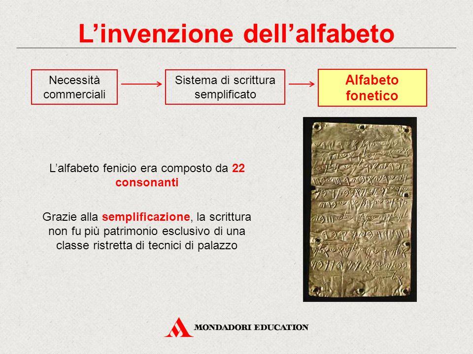 L'invenzione dell'alfabeto