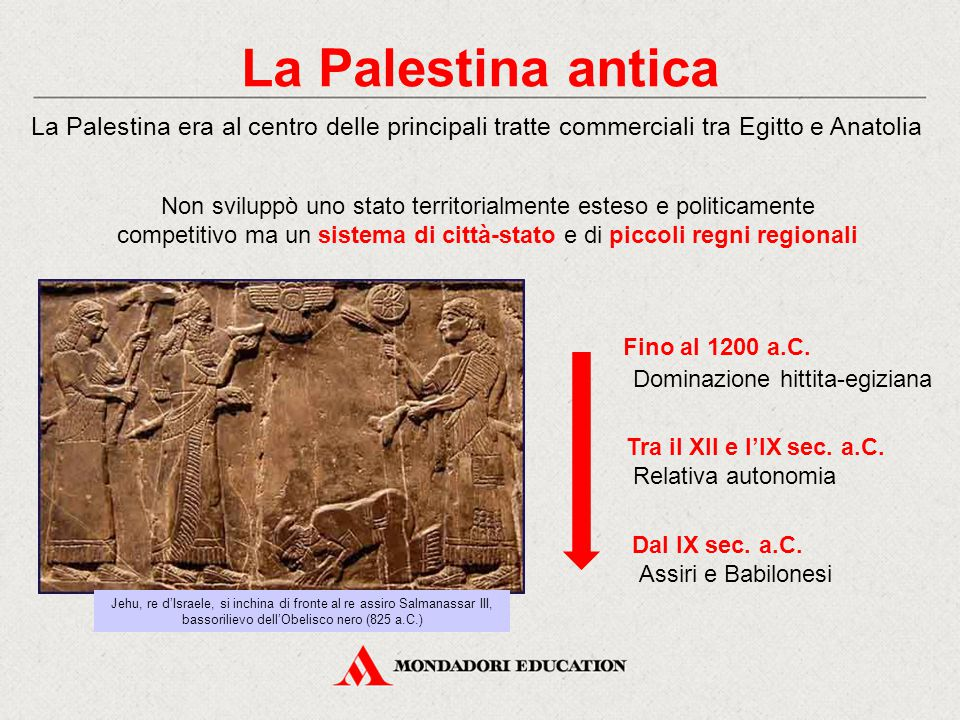 Dominazione hittita-egiziana