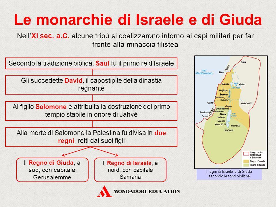 Le monarchie di Israele e di Giuda