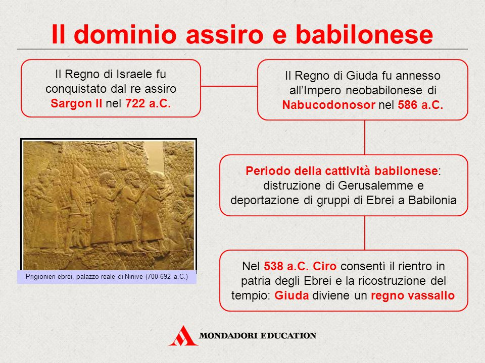 Il dominio assiro e babilonese