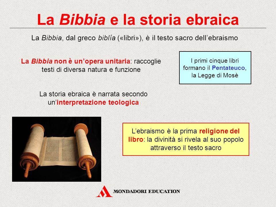 La Bibbia e la storia ebraica