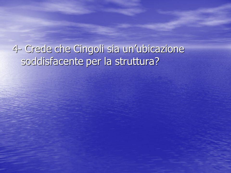 4- Crede che Cingoli sia un'ubicazione soddisfacente per la struttura
