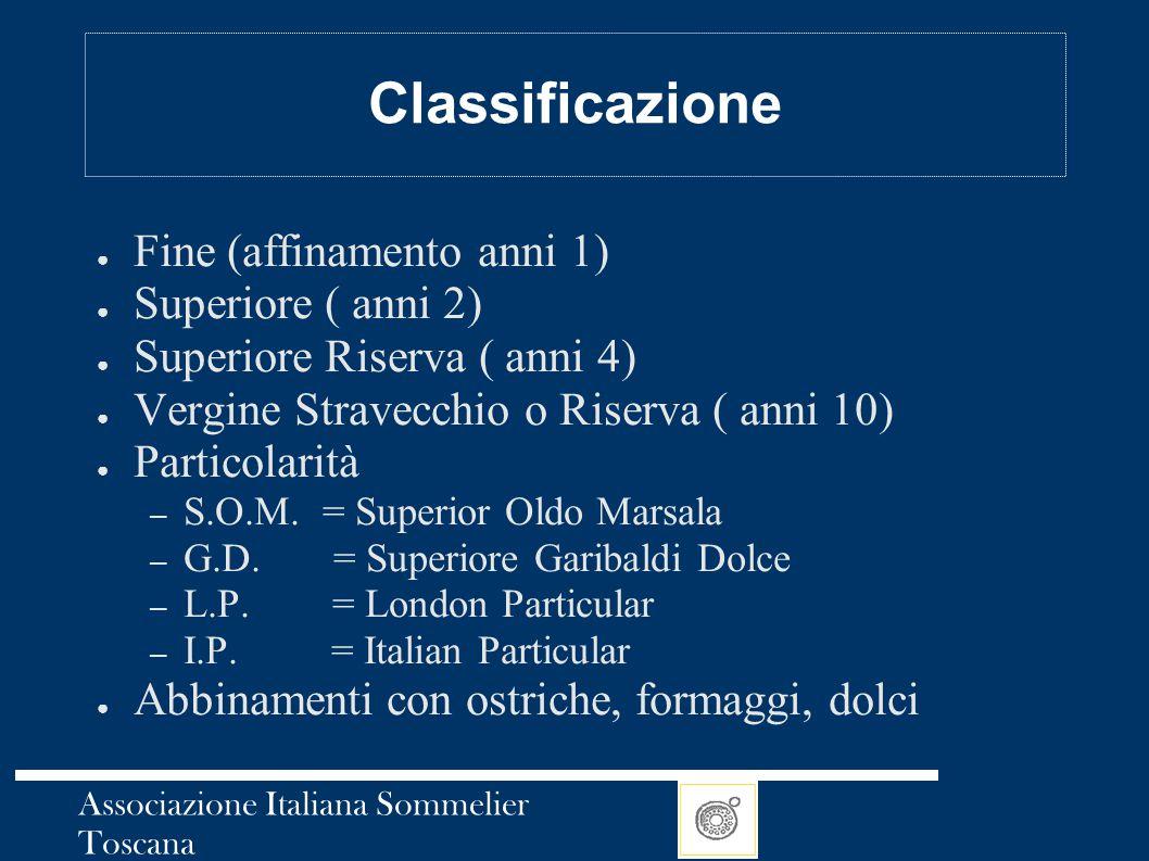 Classificazione Fine (affinamento anni 1) Superiore ( anni 2)