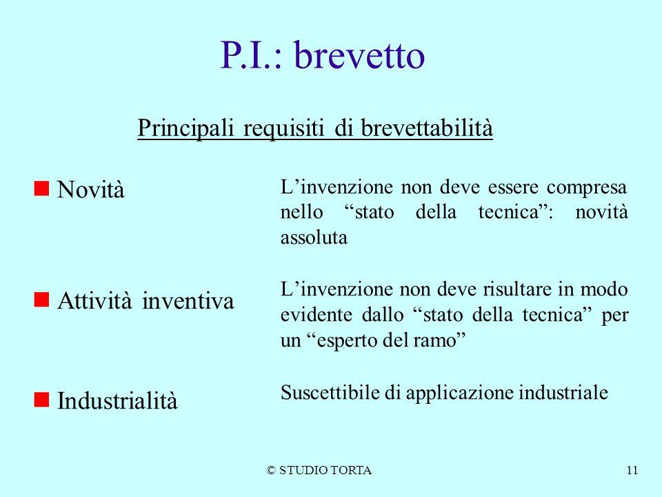 Principali requisiti di brevettabilità