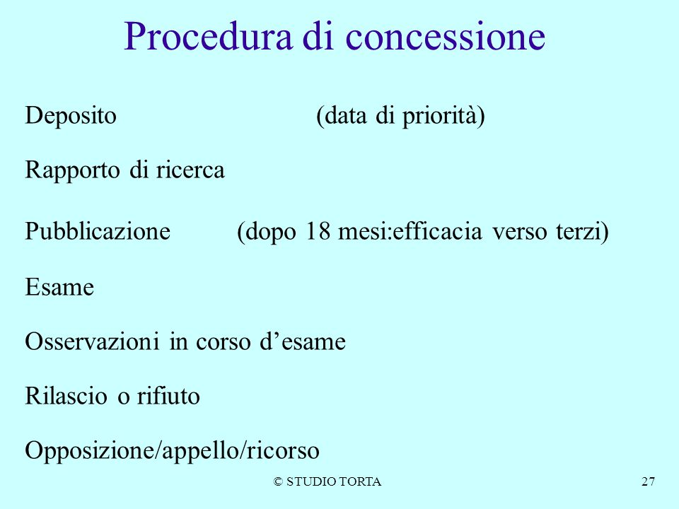 Procedura di concessione
