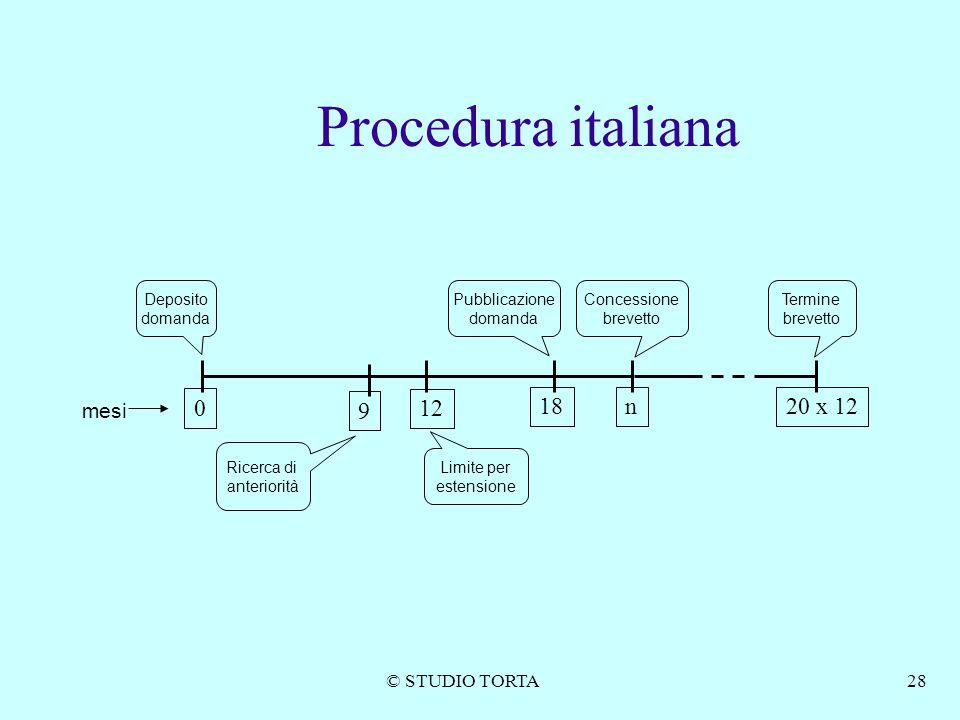 Procedura italiana 9 12 18 n 20 x 12 mesi © STUDIO TORTA Deposito