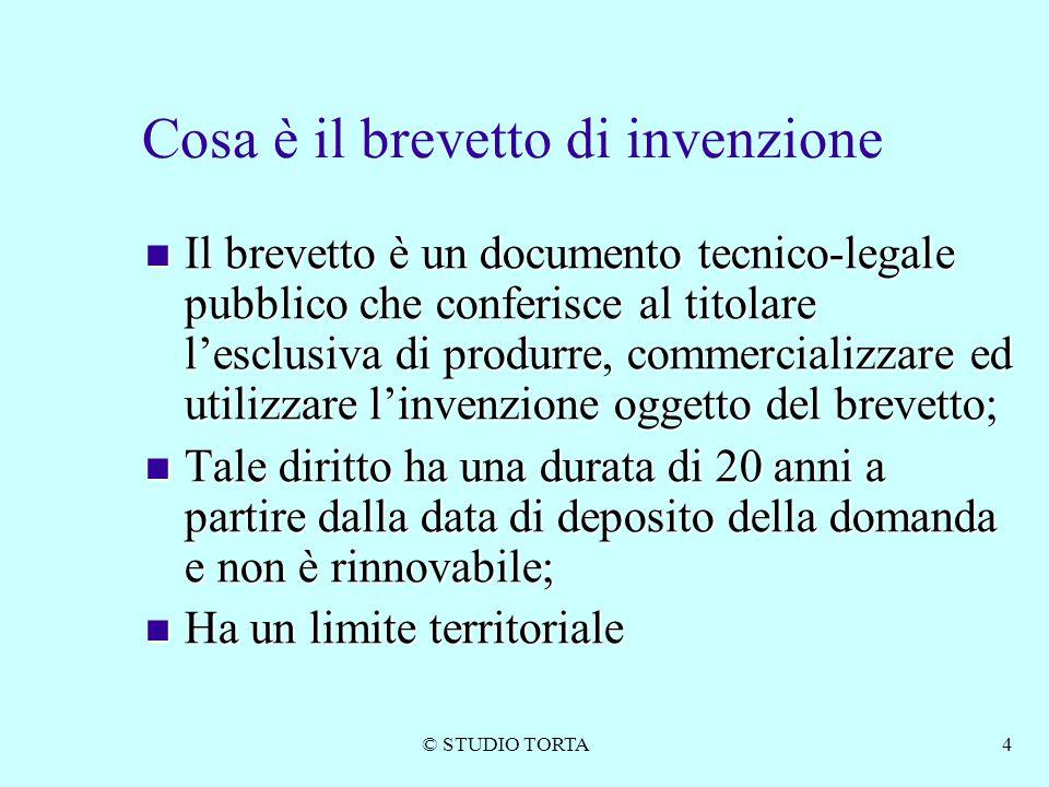 Cosa è il brevetto di invenzione