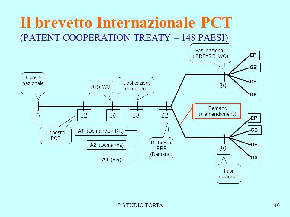 Il brevetto Internazionale PCT (PATENT COOPERATION TREATY – 148 PAESI)