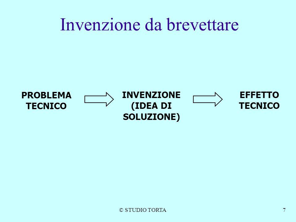 Invenzione da brevettare