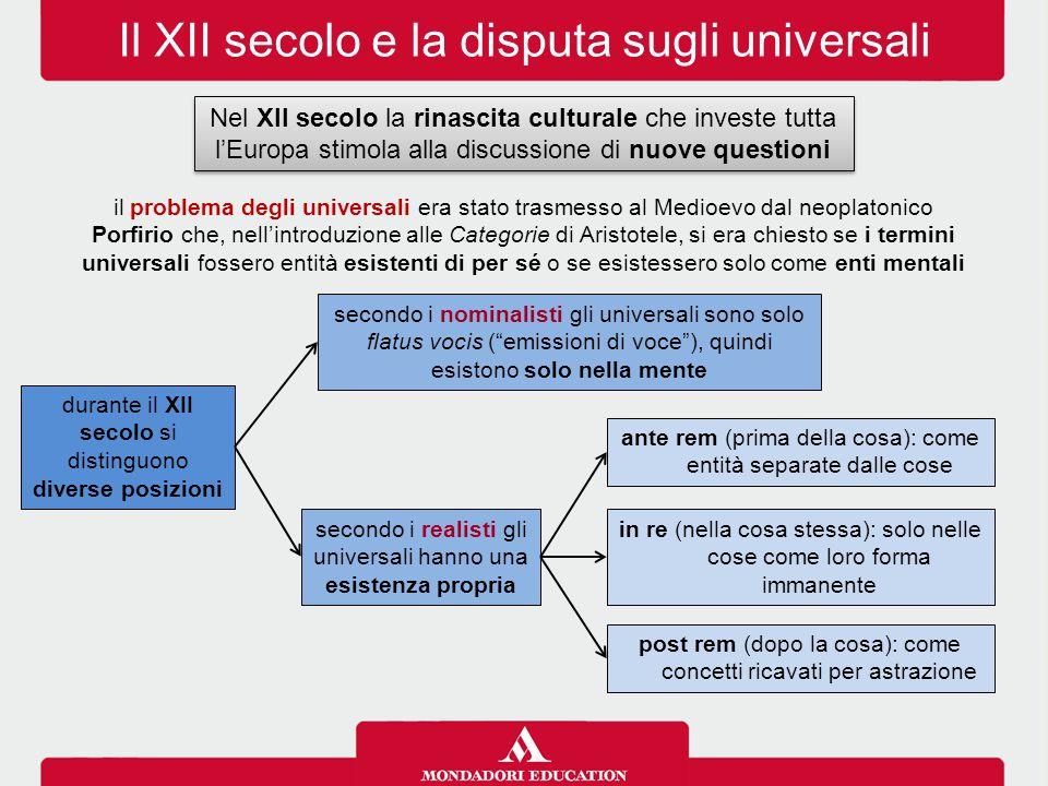 Il XII secolo e la disputa sugli universali