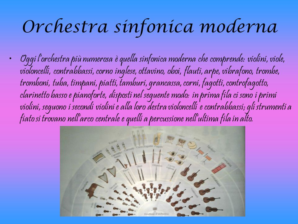 Orchestra sinfonica moderna