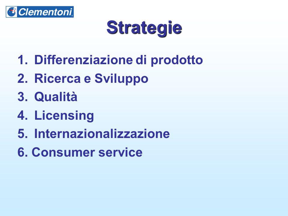 Strategie Differenziazione di prodotto Ricerca e Sviluppo Qualità