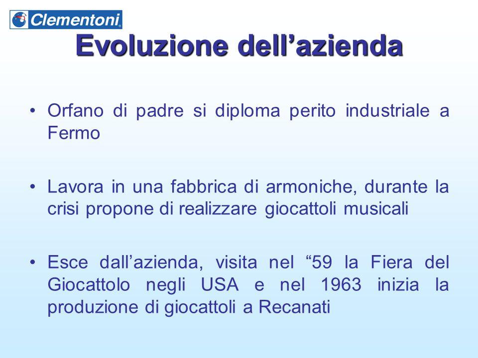 Evoluzione dell'azienda