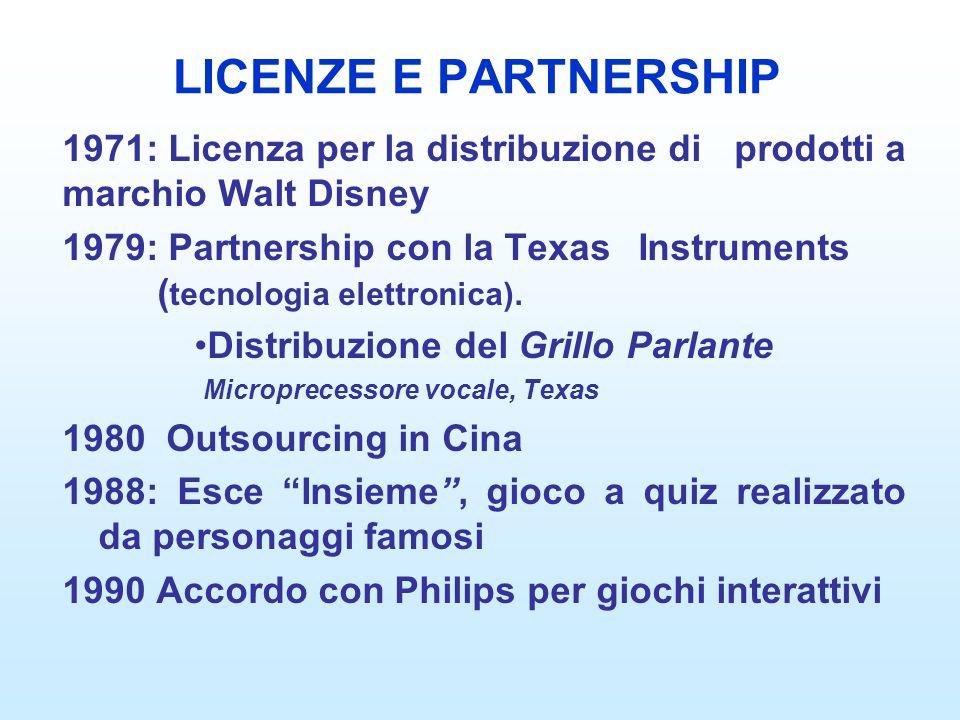 LICENZE E PARTNERSHIP 1971: Licenza per la distribuzione di prodotti a marchio Walt Disney.