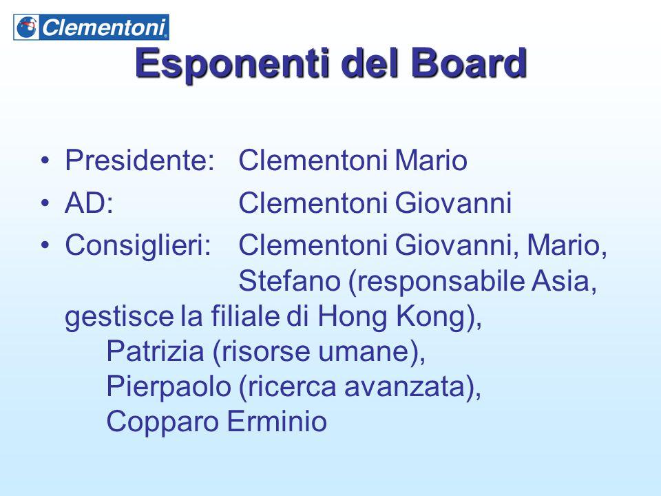 Esponenti del Board Presidente: Clementoni Mario